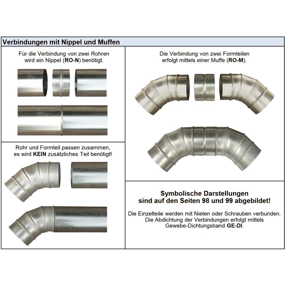 Verbindungsmöglichkeiten von Rohren und Formteilen Nippel Muffe